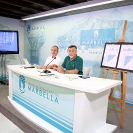 Marbella es la ciudad andaluza de más de 100.000 habitantes con mejor calidad del aire por sus valores objetivos de ozono y la segunda con menos emisiones de dióxido de azufre